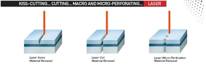 SEI Laser Packmaster Capabilities
